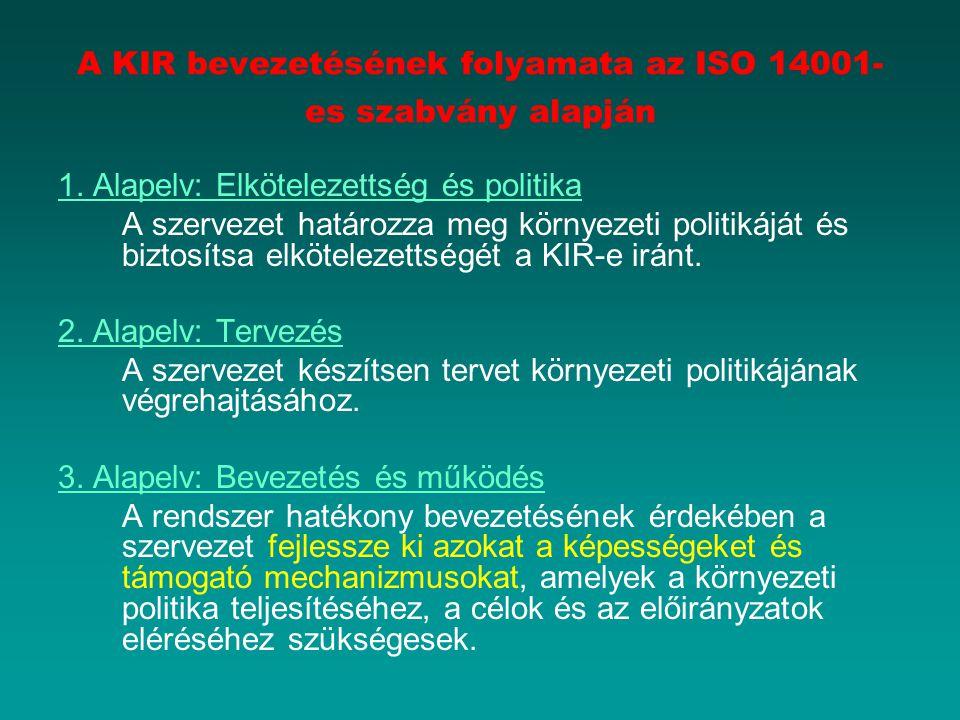 A KIR bevezetésének folyamata az ISO 14001- es szabvány alapján 1.