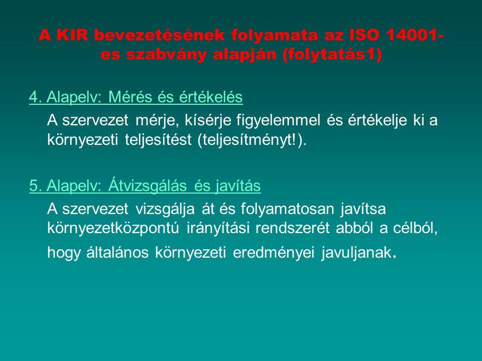 A KIR bevezetésének folyamata az ISO 14001- es szabvány alapján (folytatás1) 4.