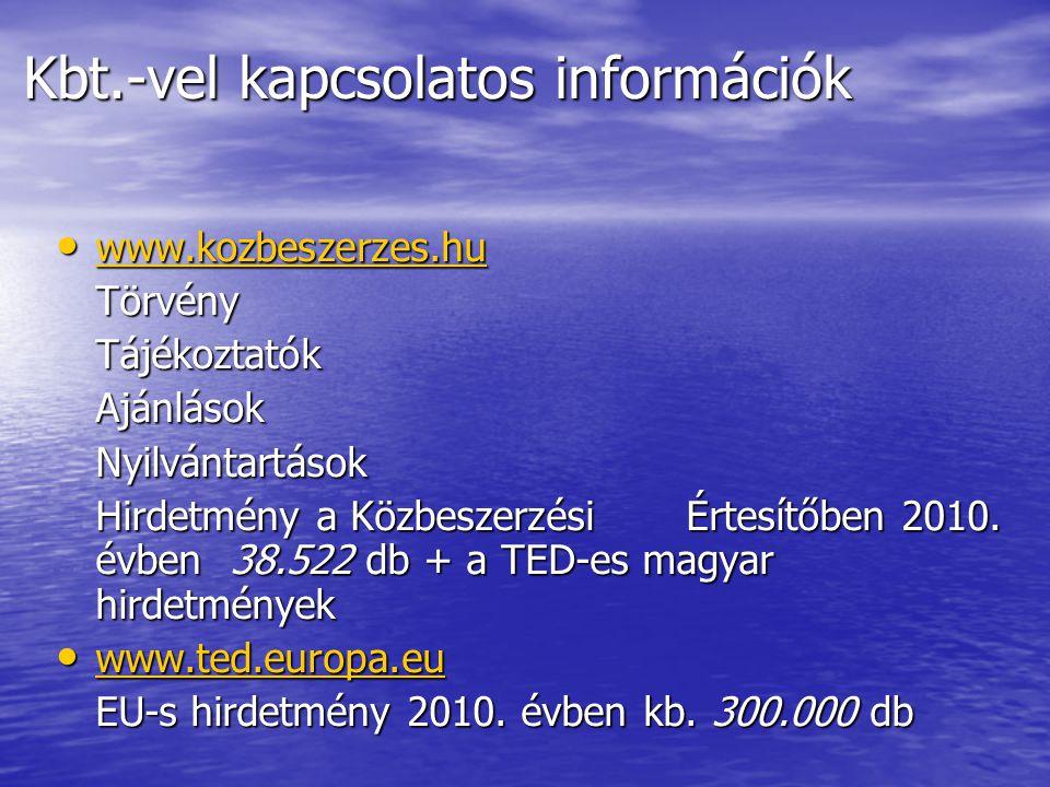 Kbt.-vel kapcsolatos információk www.kozbeszerzes.hu www.kozbeszerzes.hu www.kozbeszerzes.hu TörvényTájékoztatókAjánlásokNyilvántartások Hirdetmény a Közbeszerzési Értesítőben 2010.