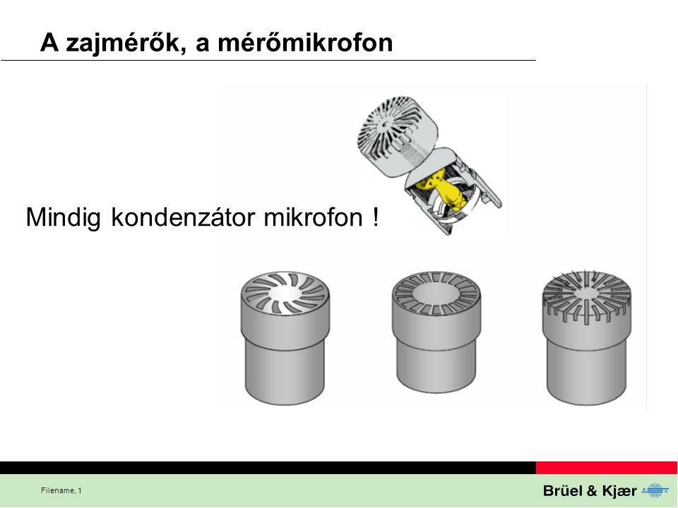 Filename, 1 A zajmérők, a mérőmikrofon Mindig kondenzátor mikrofon !