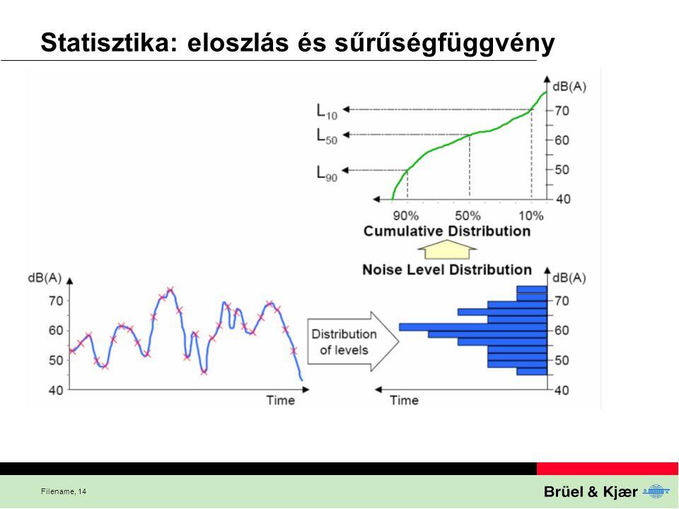 Filename, 14 Statisztika: eloszlás és sűrűségfüggvény