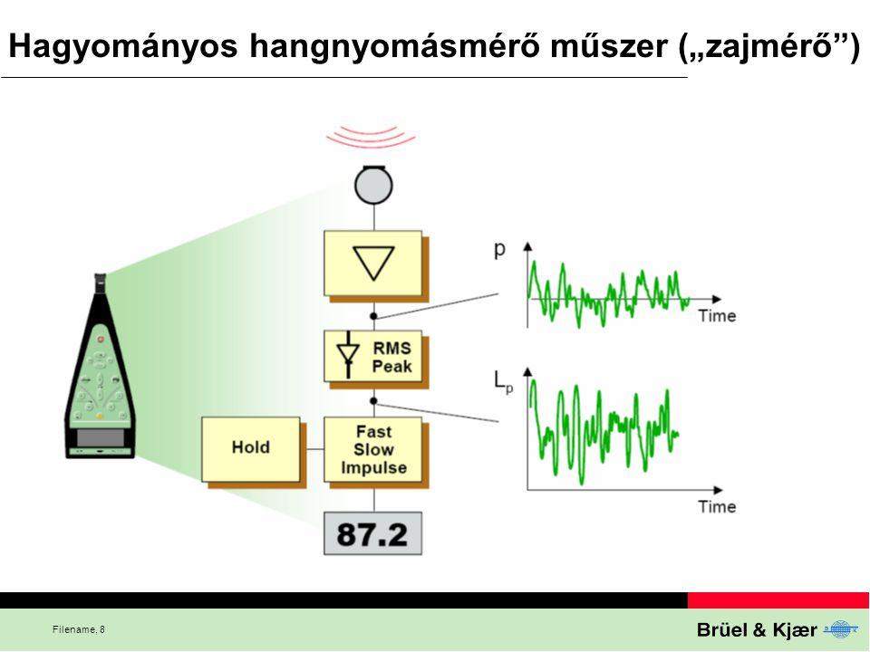 """Filename, 8 Hagyományos hangnyomásmérő műszer (""""zajmérő"""")"""