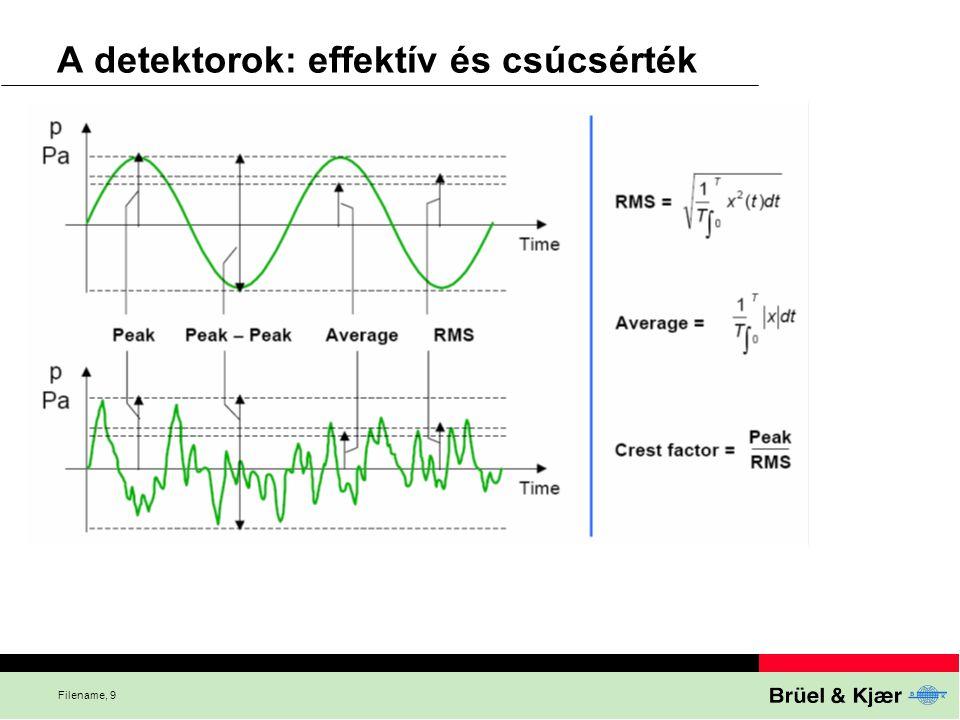 Filename, 9 A detektorok: effektív és csúcsérték