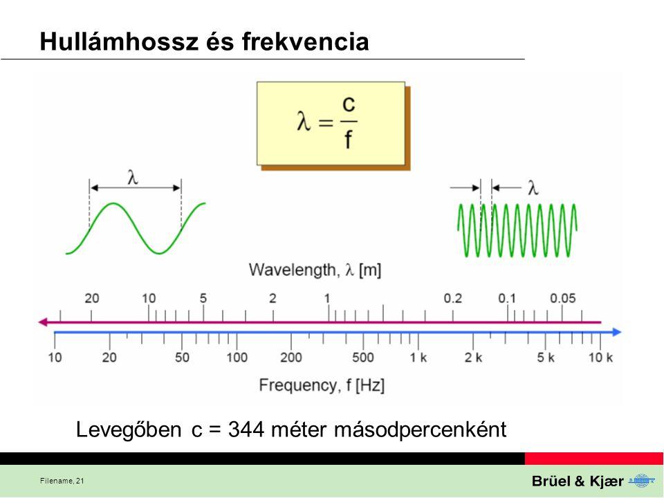 Filename, 21 Hullámhossz és frekvencia Levegőben c = 344 méter másodpercenként