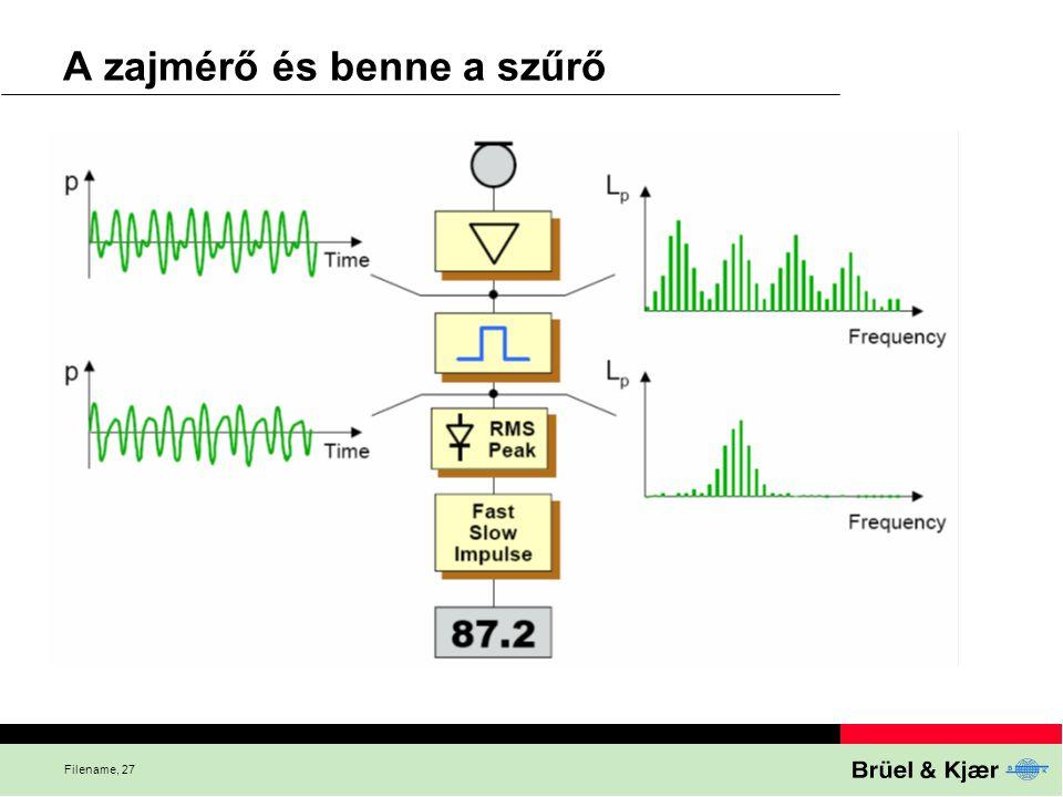 Filename, 27 A zajmérő és benne a szűrő