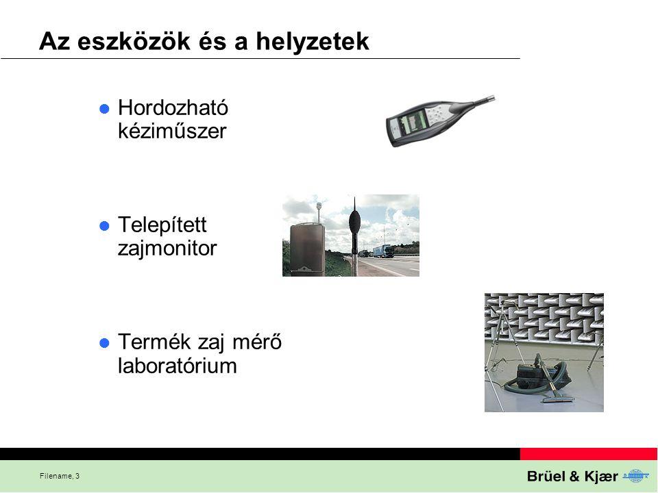 Filename, 3 Az eszközök és a helyzetek Hordozható kéziműszer Telepített zajmonitor Termék zaj mérő laboratórium