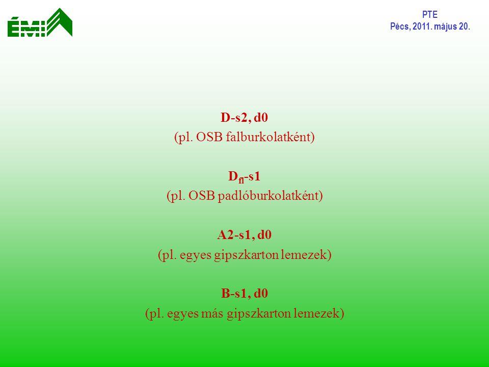 PTE Pécs, 2011. május 20. D-s2, d0 (pl. OSB falburkolatként) D fl -s1 (pl. OSB padlóburkolatként) A2-s1, d0 (pl. egyes gipszkarton lemezek) B-s1, d0 (