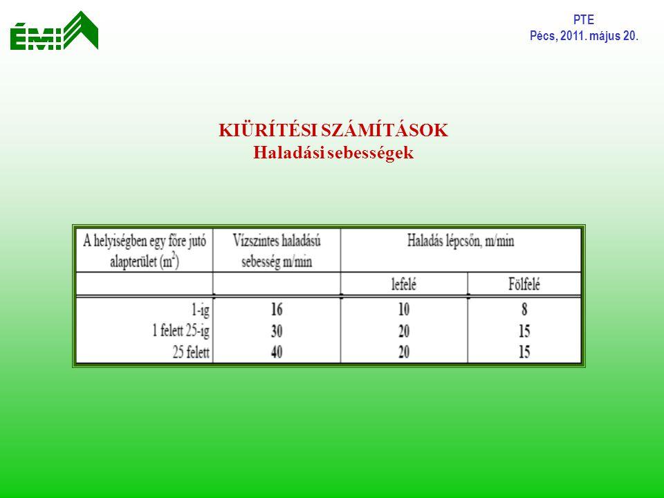 PTE Pécs, 2011. május 20. KIÜRÍTÉSI SZÁMÍTÁSOK Haladási sebességek
