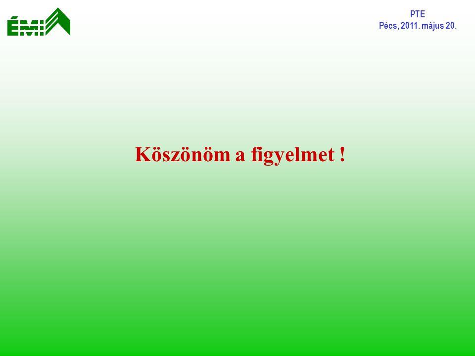 PTE Pécs, 2011. május 20. Köszönöm a figyelmet !