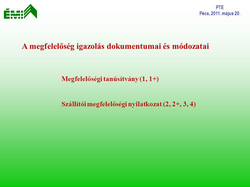PTE Pécs, 2011. május 20. A megfelelőség igazolás dokumentumai és módozatai Megfelelőségi tanúsítvány (1, 1+) Szállítói megfelelőségi nyilatkozat (2,