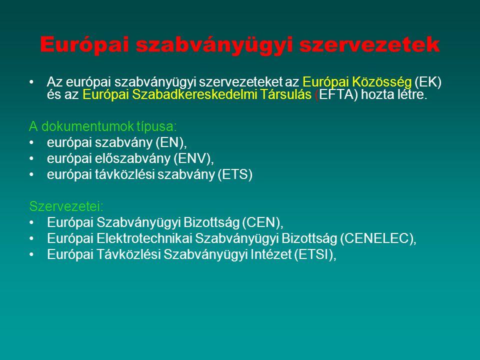 Európai szabványügyi szervezetek Az európai szabványügyi szervezeteket az Európai Közösség (EK) és az Európai Szabadkereskedelmi Társulás (EFTA) hozta
