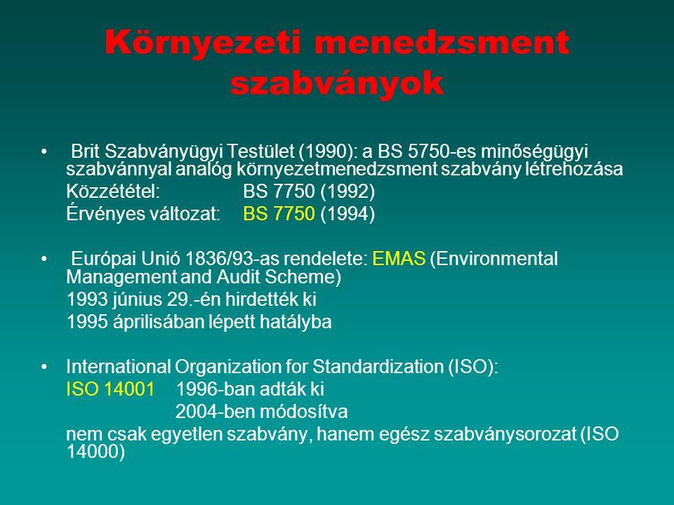 Környezeti menedzsment szabványok Brit Szabványügyi Testület (1990): a BS 5750-es minőségügyi szabvánnyal analóg környezetmenedzsment szabvány létreho