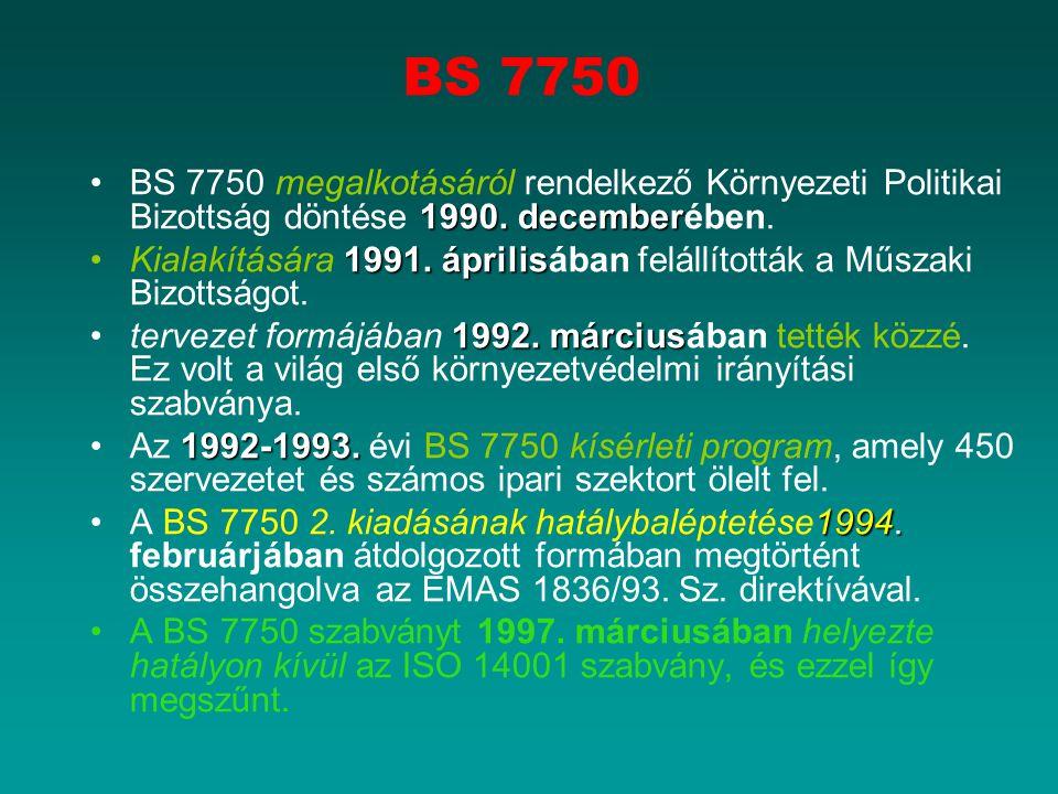 BS 7750 1990.decemberBS 7750 megalkotásáról rendelkező Környezeti Politikai Bizottság döntése 1990. decemberében. 1991.áprilisKialakítására 1991. ápri