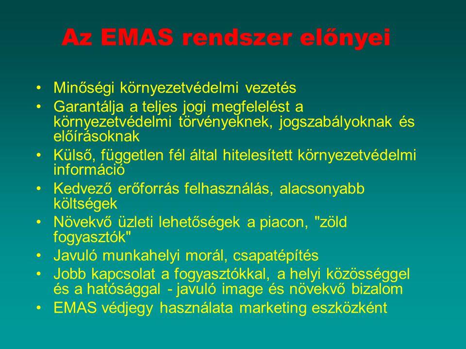 Az EMAS rendszer előnyei Minőségi környezetvédelmi vezetés Garantálja a teljes jogi megfelelést a környezetvédelmi törvényeknek, jogszabályoknak és el