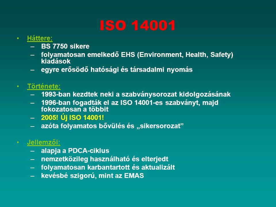 ISO 14001 Háttere: – BS 7750 sikere – folyamatosan emelkedő EHS (Environment, Health, Safety) kiadások – egyre erősödő hatósági és társadalmi nyomás T