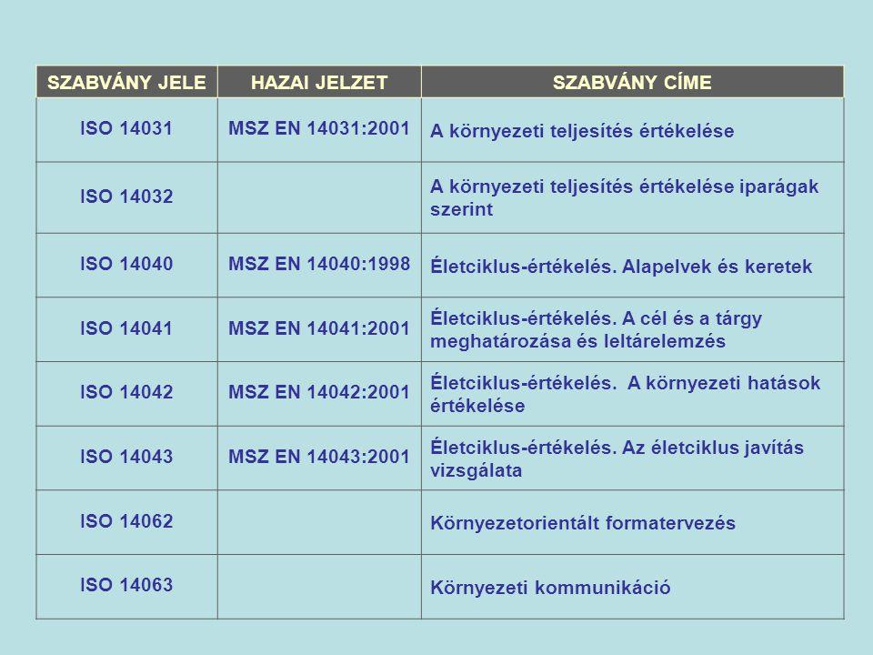 SZABVÁNY JELEHAZAI JELZET SZABVÁNY CÍME ISO 14031MSZ EN 14031:2001 A környezeti teljesítés értékelése ISO 14032 A környezeti teljesítés értékelése ipa