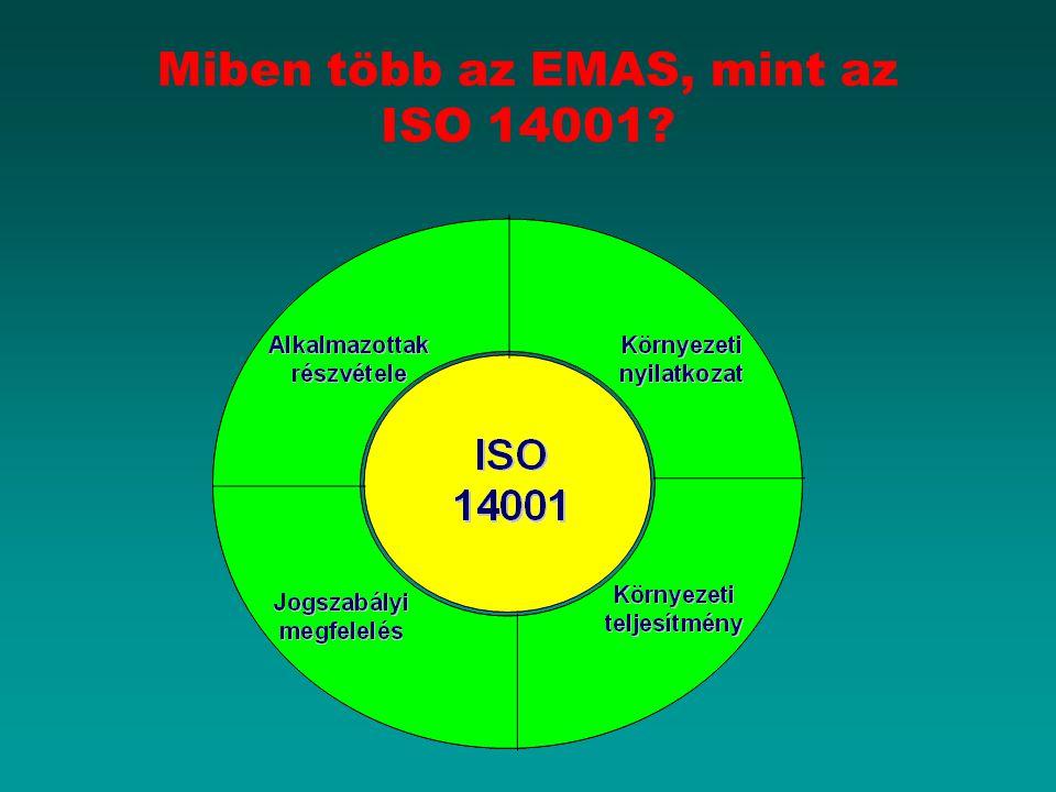 Miben több az EMAS, mint az ISO 14001?