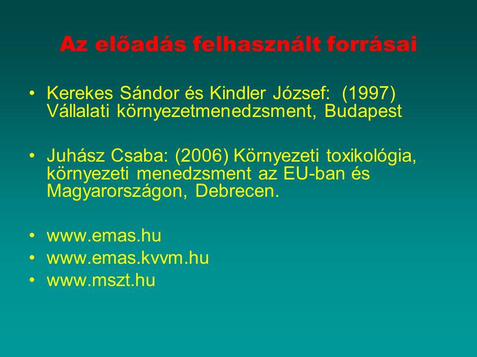 Az előadás felhasznált forrásai Kerekes Sándor és Kindler József: (1997) Vállalati környezetmenedzsment, Budapest Juhász Csaba: (2006) Környezeti toxi