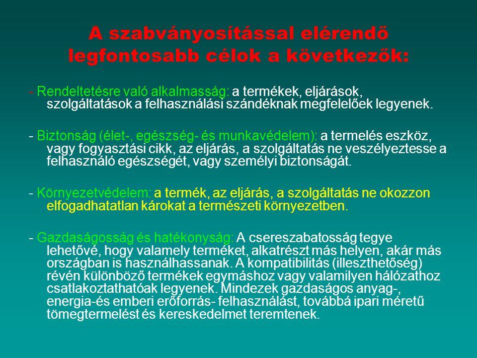 A szabványosítással elérendő legfontosabb célok a következők: - Rendeltetésre való alkalmasság: a termékek, eljárások, szolgáltatások a felhasználási