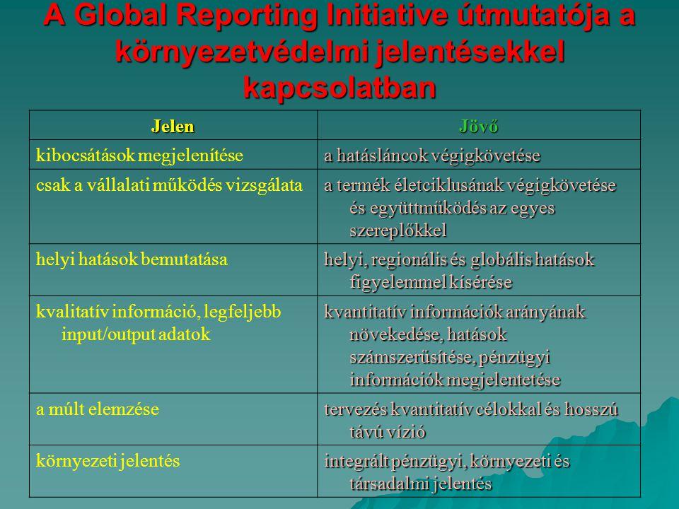 A Global Reporting Initiative útmutatója a környezetvédelmi jelentésekkel kapcsolatban JelenJövő kibocsátások megjelenítése a hatásláncok végigkövetés