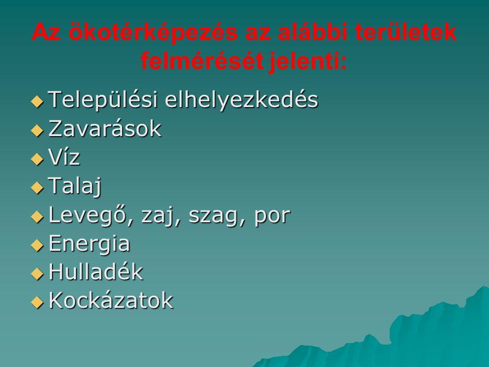 Az ökotérképezés az alábbi területek felmérését jelenti:  Települési elhelyezkedés  Zavarások  Víz  Talaj  Levegő, zaj, szag, por  Energia  Hul