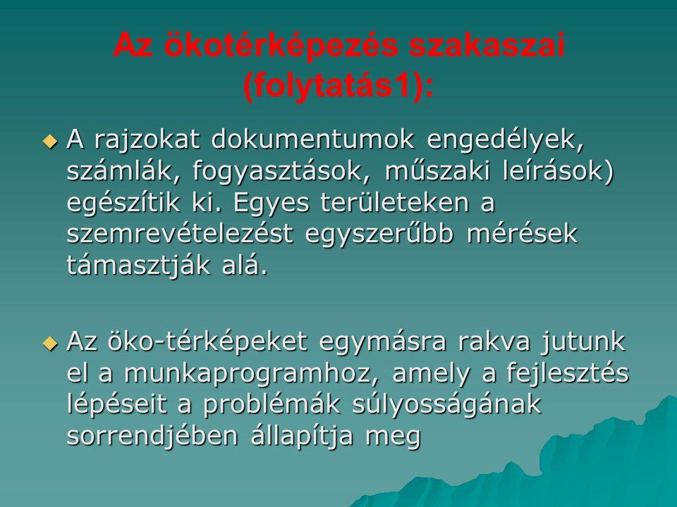Az ökotérképezés szakaszai (folytatás1):  A rajzokat dokumentumok engedélyek, számlák, fogyasztások, műszaki leírások) egészítik ki. Egyes területeke