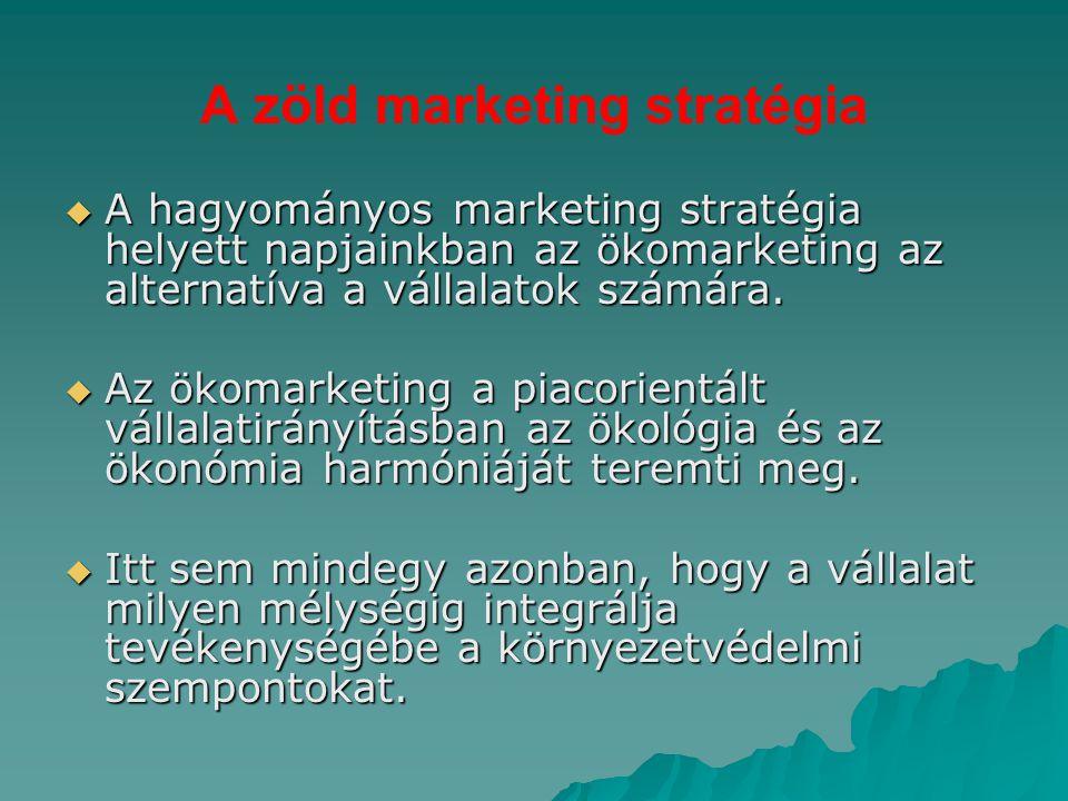 A zöld marketing stratégia  A hagyományos marketing stratégia helyett napjainkban az ökomarketing az alternatíva a vállalatok számára.  Az ökomarket