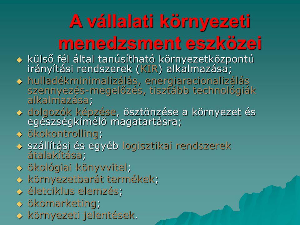A vállalati környezeti menedzsment eszközei  külső fél által tanúsítható környezetközpontú irányítási rendszerek (KIR) alkalmazása;  hulladékminimal