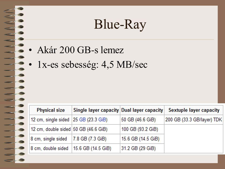 Blue-Ray Akár 200 GB-s lemez 1x-es sebesség: 4,5 MB/sec