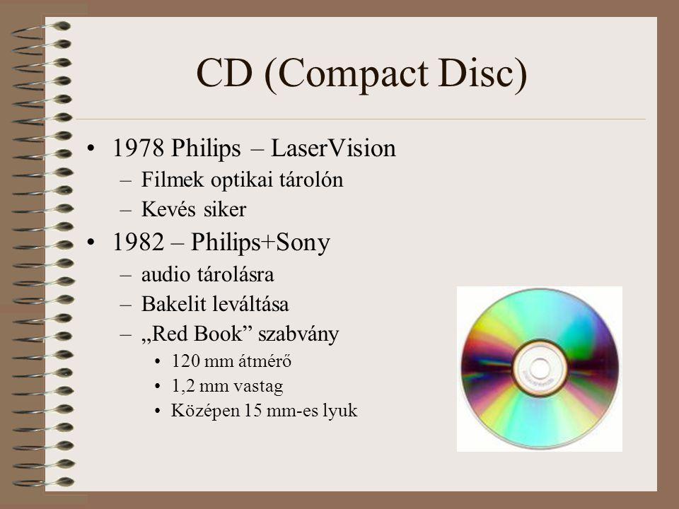 """CD (Compact Disc) 1978 Philips – LaserVision –Filmek optikai tárolón –Kevés siker 1982 – Philips+Sony –audio tárolásra –Bakelit leváltása –""""Red Book szabvány 120 mm átmérő 1,2 mm vastag Középen 15 mm-es lyuk"""