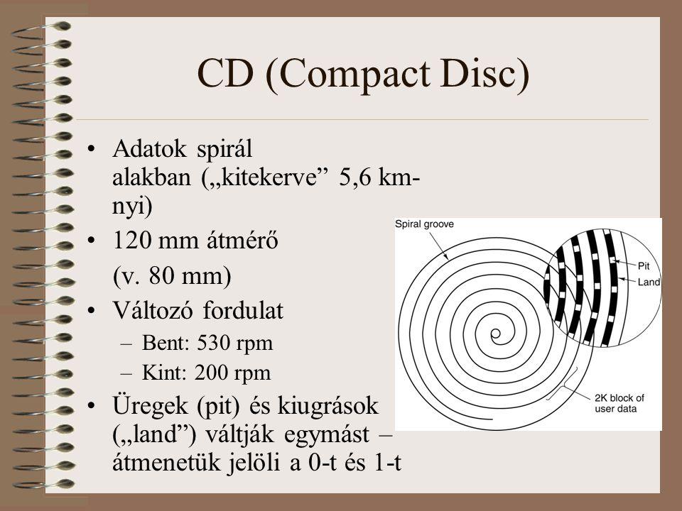 """CD (Compact Disc) Adatok spirál alakban (""""kitekerve"""" 5,6 km- nyi) 120 mm átmérő (v. 80 mm) Változó fordulat –Bent: 530 rpm –Kint: 200 rpm Üregek (pit)"""