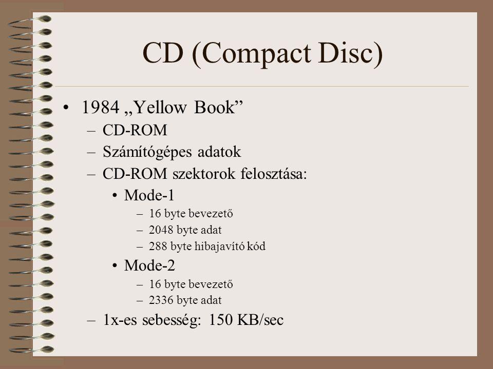 """CD (Compact Disc) 1984 """"Yellow Book –CD-ROM –Számítógépes adatok –CD-ROM szektorok felosztása: Mode-1 –16 byte bevezető –2048 byte adat –288 byte hibajavító kód Mode-2 –16 byte bevezető –2336 byte adat –1x-es sebesség: 150 KB/sec"""