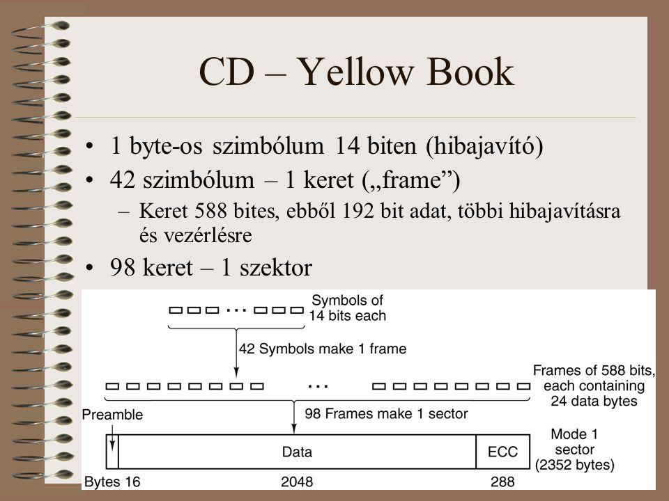 """CD – Yellow Book 1 byte-os szimbólum 14 biten (hibajavító) 42 szimbólum – 1 keret (""""frame ) –Keret 588 bites, ebből 192 bit adat, többi hibajavításra és vezérlésre 98 keret – 1 szektor"""