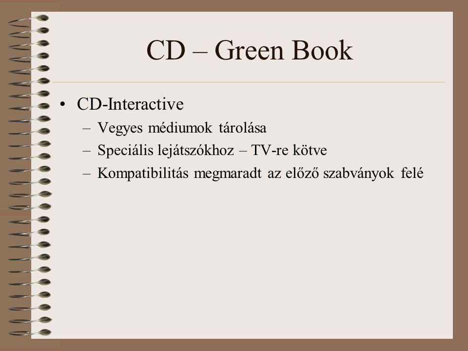 CD – Green Book CD-Interactive –Vegyes médiumok tárolása –Speciális lejátszókhoz – TV-re kötve –Kompatibilitás megmaradt az előző szabványok felé