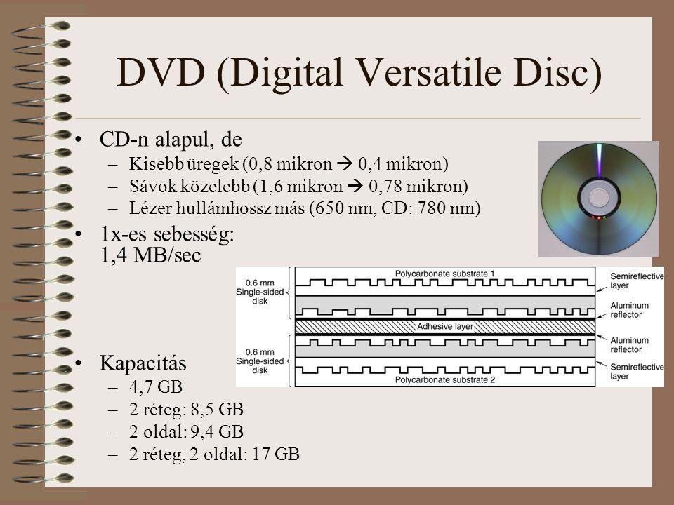 DVD (Digital Versatile Disc) CD-n alapul, de –Kisebb üregek (0,8 mikron  0,4 mikron) –Sávok közelebb (1,6 mikron  0,78 mikron) –Lézer hullámhossz más (650 nm, CD: 780 nm) 1x-es sebesség: 1,4 MB/sec Kapacitás –4,7 GB –2 réteg: 8,5 GB –2 oldal: 9,4 GB –2 réteg, 2 oldal: 17 GB