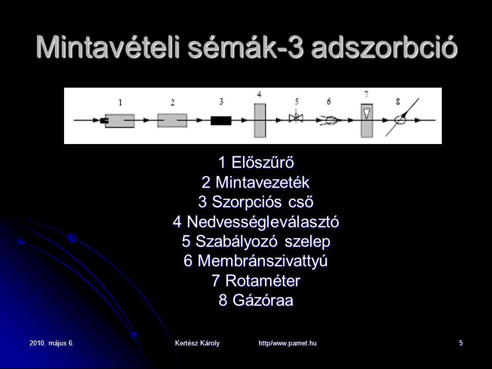 2010. május 6.Kertész Károly http/www.pamet.hu6 Mintavételi sémák-4 Többfázisú