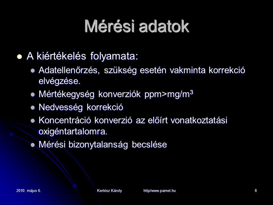 2010. május 6.Kertész Károly http/www.pamet.hu8 Mérési adatok A kiértékelés folyamata: A kiértékelés folyamata: Adatellenőrzés, szükség esetén vakmint