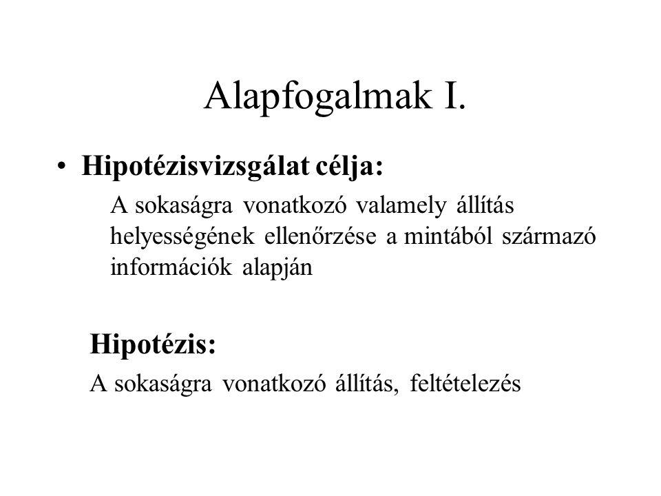 Alapfogalmak II.Nullhipotézis H 0 Aminek az elfogadásáról, ill.