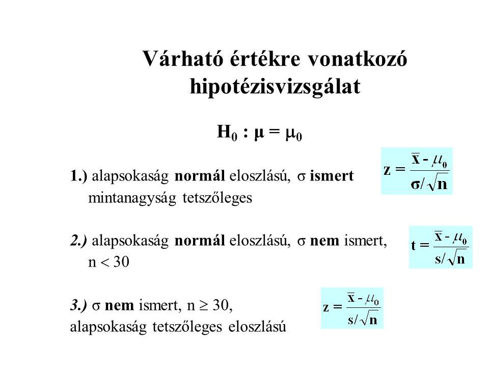Várható értékre vonatkozó hipotézisvizsgálat H 0 : μ =  0 1.) alapsokaság normál eloszlású, σ ismert mintanagyság tetszőleges 2.) alapsokaság normál