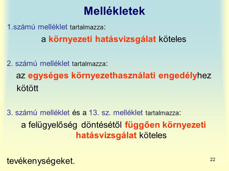 22 Mellékletek 1.számú melléklet tartalmazza : a környezeti hatásvizsgálat köteles 2. számú melléklet tartalmazza : az egységes környezethasználati en