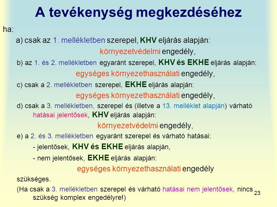 23 A tevékenység megkezdéséhez ha: a) csak az 1. mellékletben szerepel, KHV eljárás alapján: környezetvédelmi engedély, b) az 1. és 2. mellékletben eg