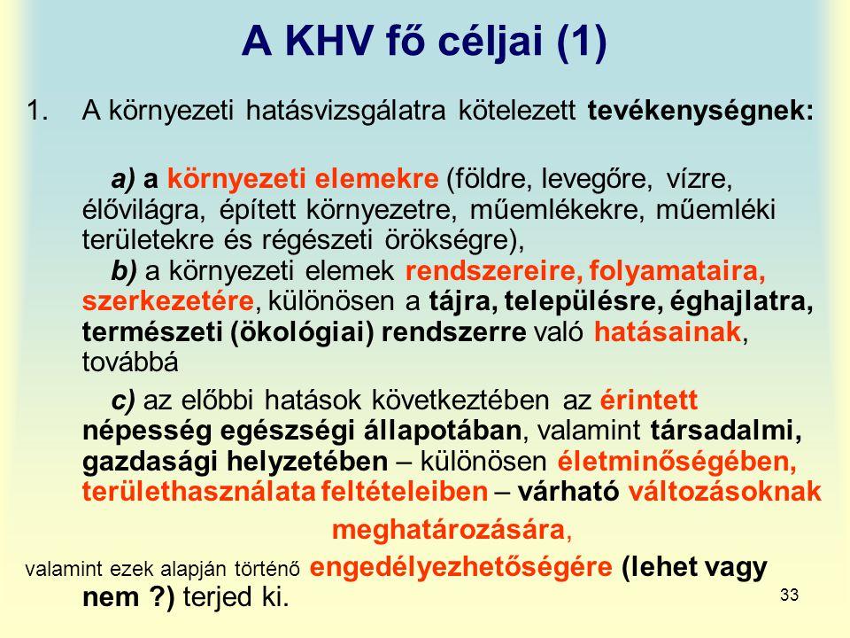 33 A KHV fő céljai (1) 1.A környezeti hatásvizsgálatra kötelezett tevékenységnek: a) a környezeti elemekre (földre, levegőre, vízre, élővilágra, építe