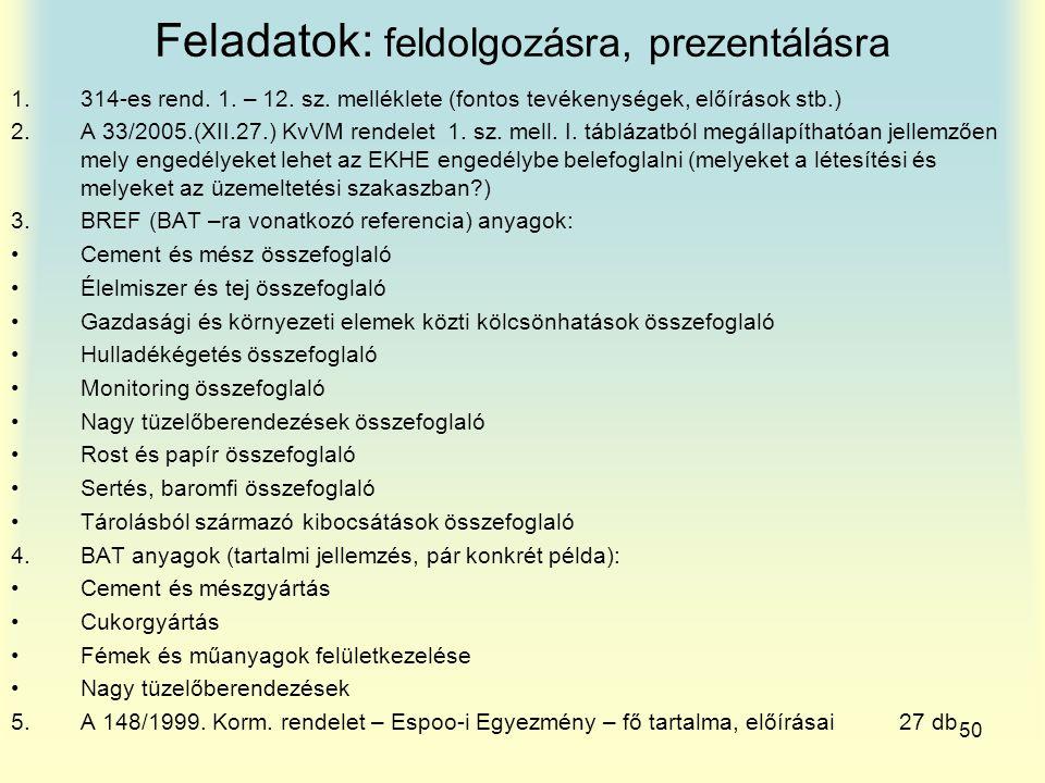 50 Feladatok: feldolgozásra, prezentálásra 1.314-es rend. 1. – 12. sz. melléklete (fontos tevékenységek, előírások stb.) 2.A 33/2005.(XII.27.) KvVM re