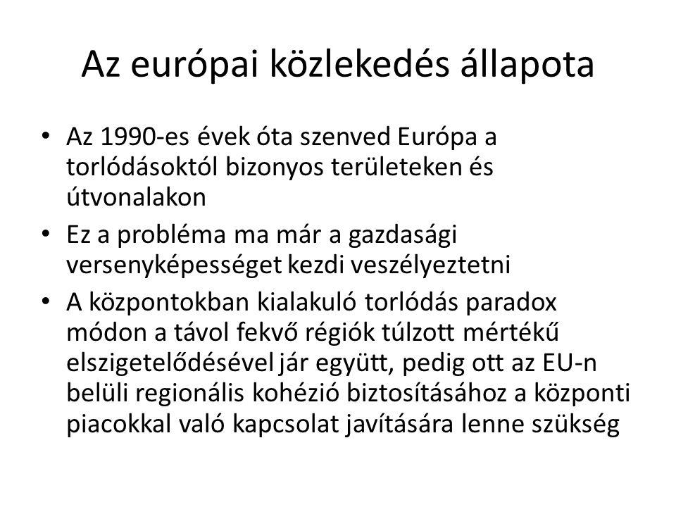 Az európai közlekedés állapota Az 1990-es évek óta szenved Európa a torlódásoktól bizonyos területeken és útvonalakon Ez a probléma ma már a gazdasági
