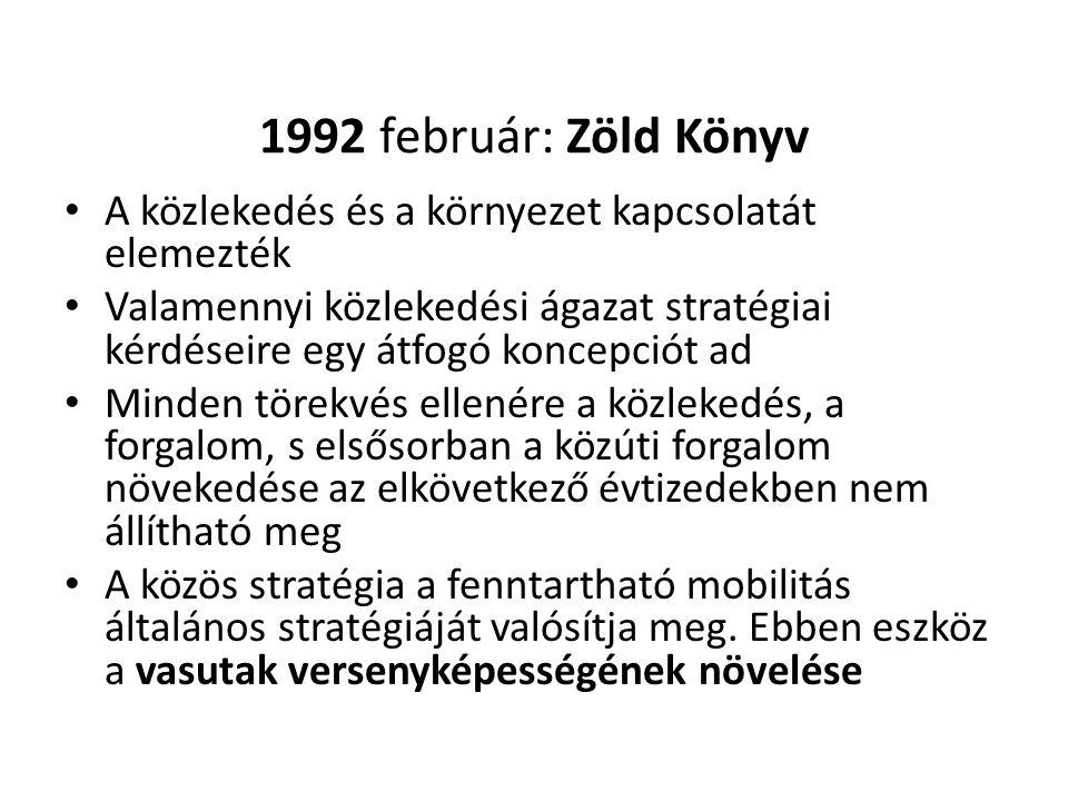 1992 február: Zöld Könyv A közlekedés és a környezet kapcsolatát elemezték Valamennyi közlekedési ágazat stratégiai kérdéseire egy átfogó koncepciót a
