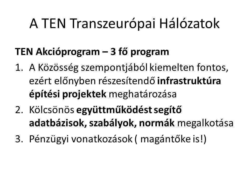 A TEN Transzeurópai Hálózatok TEN Akcióprogram – 3 fő program 1.A Közösség szempontjából kiemelten fontos, ezért előnyben részesítendő infrastruktúra