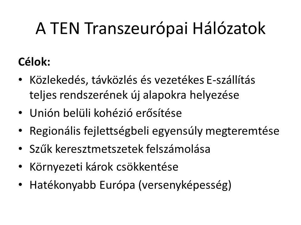A TEN Transzeurópai Hálózatok Célok: Közlekedés, távközlés és vezetékes E-szállítás teljes rendszerének új alapokra helyezése Unión belüli kohézió erő