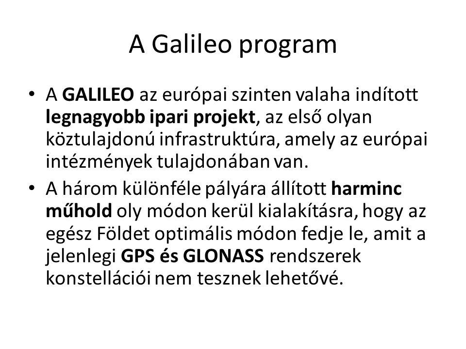 A Galileo program A GALILEO az európai szinten valaha indított legnagyobb ipari projekt, az első olyan köztulajdonú infrastruktúra, amely az európai i