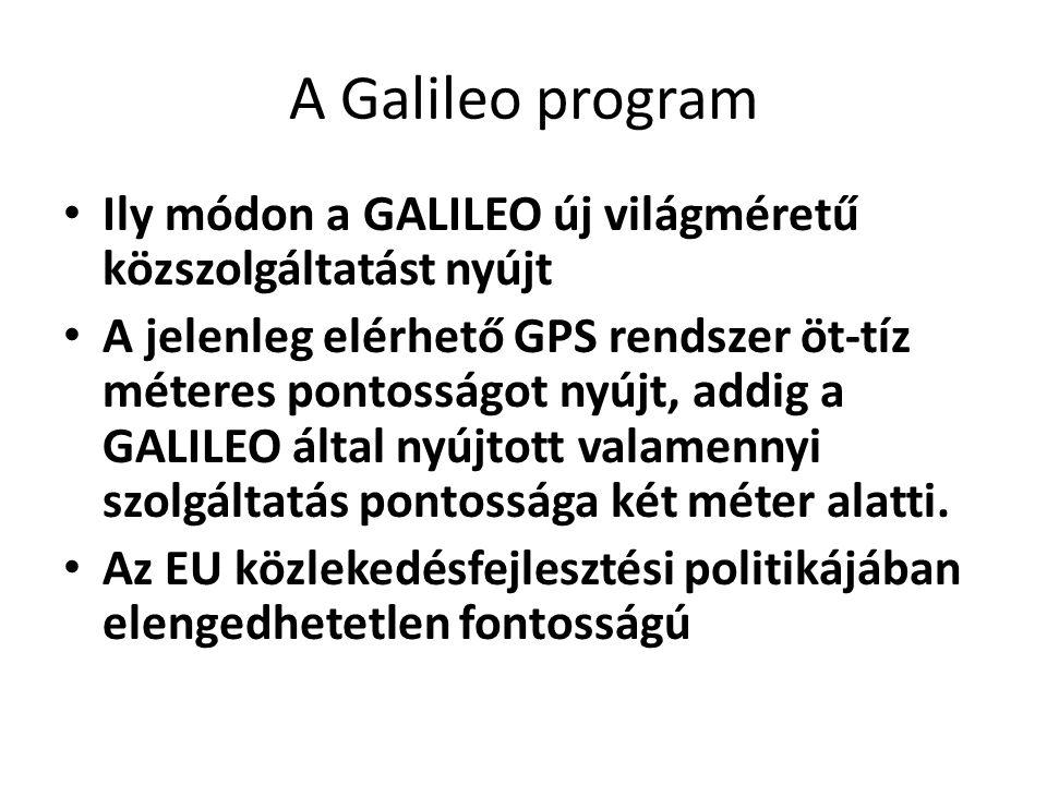 A Galileo program Ily módon a GALILEO új világméretű közszolgáltatást nyújt A jelenleg elérhető GPS rendszer öt-tíz méteres pontosságot nyújt, addig a