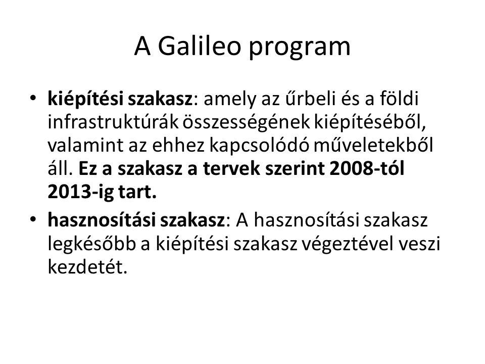 A Galileo program kiépítési szakasz: amely az űrbeli és a földi infrastruktúrák összességének kiépítéséből, valamint az ehhez kapcsolódó műveletekből